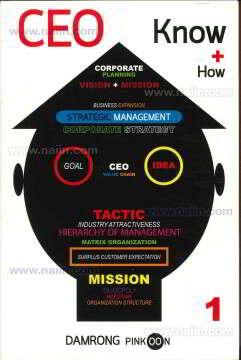 CEO Know How CEO