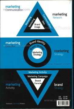 MARKETING Know + How (Eng)