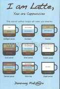 I am Latte, You are Cappuccino คนในถ้วย