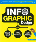 INFOGRAPHIC Design ฉบับ Quick Start + Ea