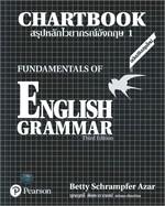 สรุปหลักไวยากรณ์อังกฤษ 1 Chartbook 1