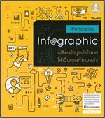 Principles Infographic