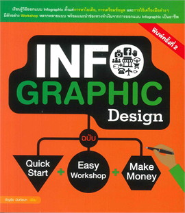 INFOGRAPHIC Design ฉบับ Quick Start + Easy Workshop + Make Money
