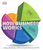 How Business Works : ภาพกราฟิกที่ช่วยแนะนำให้การทำธุรกิจประสบความสำเร็จ