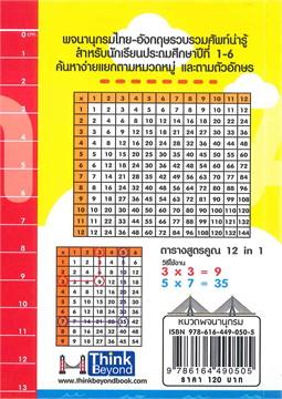 พจนานุกรมอังกฤษ-ไทย ไทย-อังกฤษ สำหรับเด็ก ป.1-6 และผู้เริ่มต้น (QUICK ENG-THAI THAI-ENG DICTIONARY)