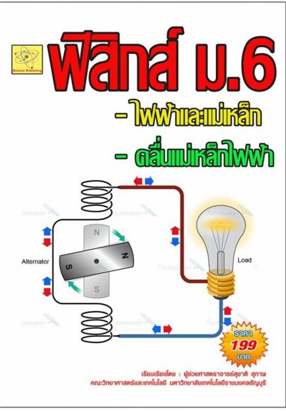ฟิสิกส์ ม.6 ไฟฟ้า-แม่เหล็ก และคลื่นแม่เหล็กไฟฟ้า