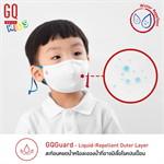 GQWhite KIDS mask หน้ากากผ้าเด็ก สีฟ้า,แดง