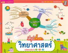 Science Map สรุปเนื้อหาวิทยาศาสตร์ ระดับมัธยมต้น ม.1-2-3